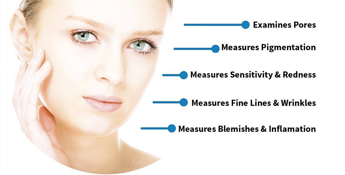 Computerized Skin Analysis